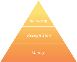 Peak,+How+To+Get+Your+Mojo+from+Maslow+by+Chip+Conley
